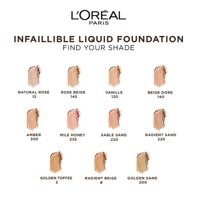 Loreal Foundation Color Chart