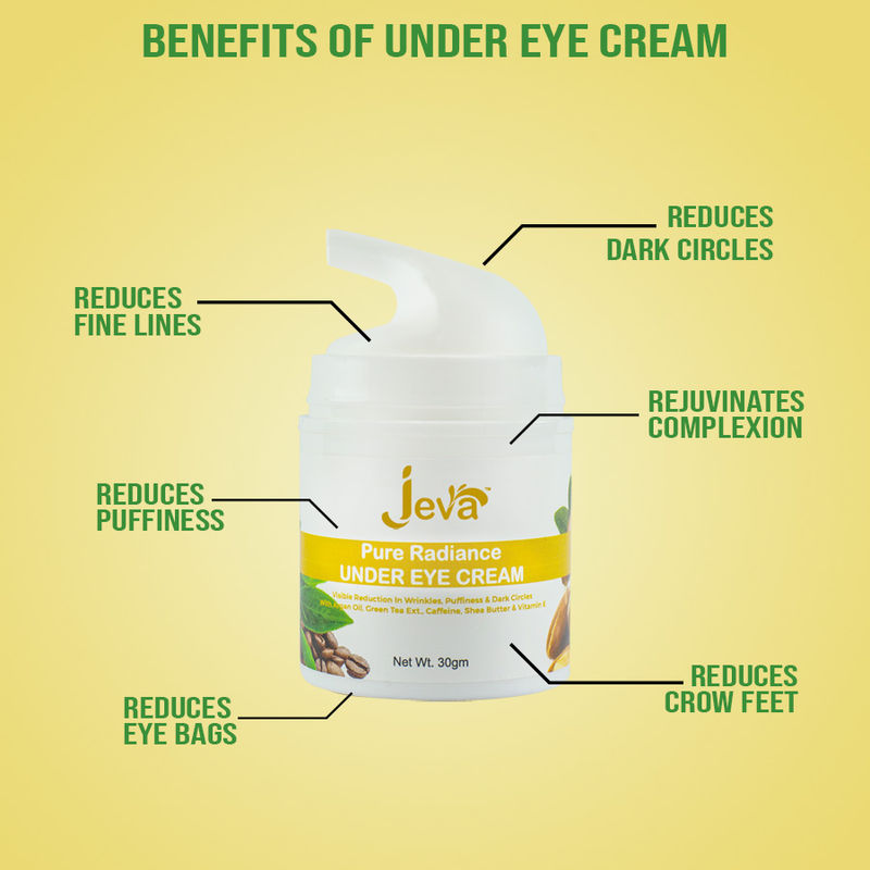 Jeva Pure Radiance Under Eye Cream